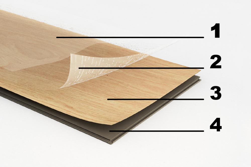 Skladba odolné vinylové podlahy floorify